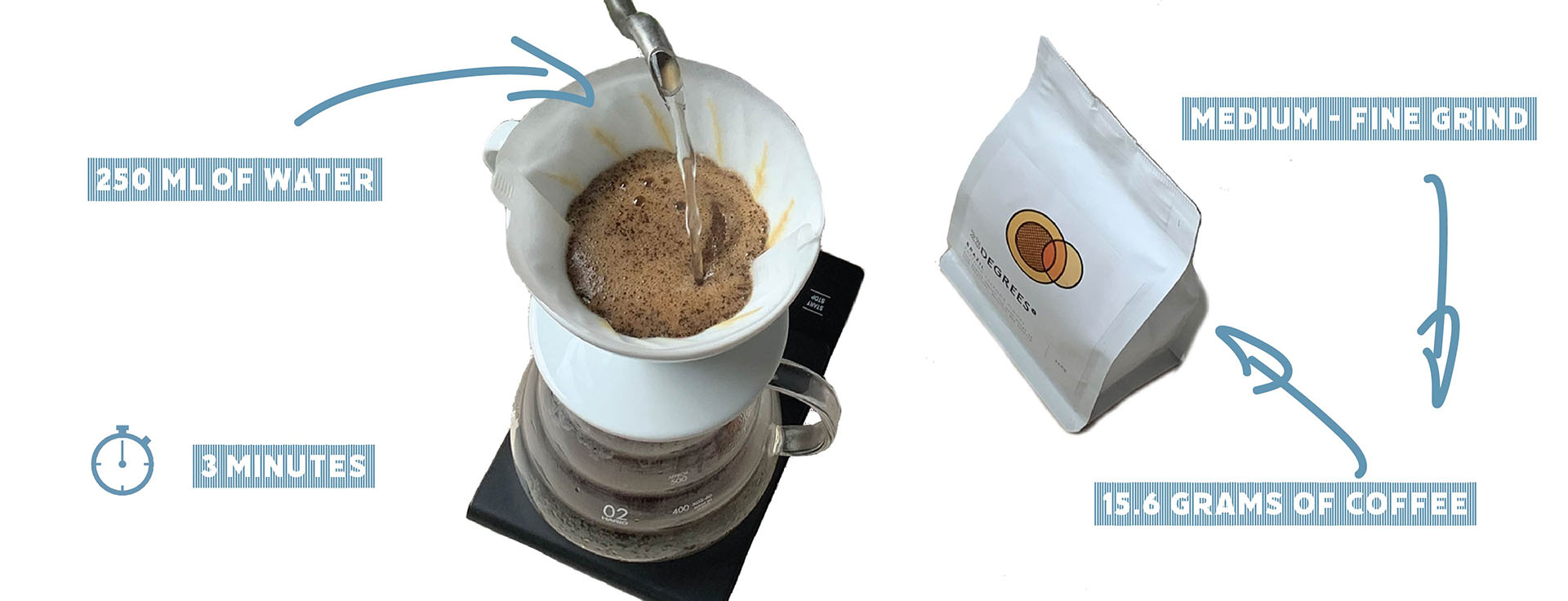 how to use v60